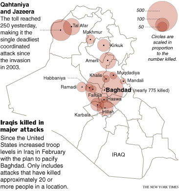 Terrorist Attacks in Iraq