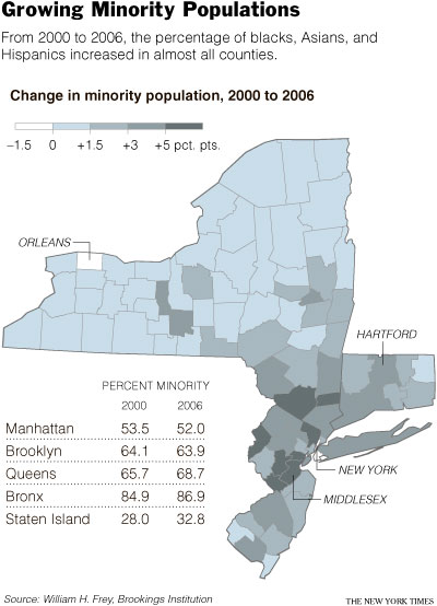 Growing Minority Populations