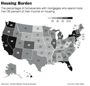 Housing Burden