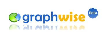 Graphwise