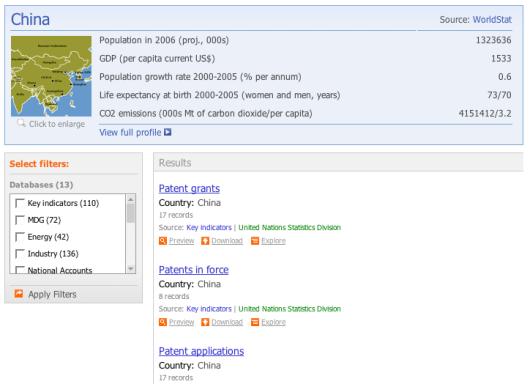 UNdata Search Results