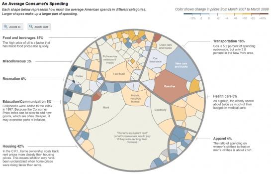 consumer_spending