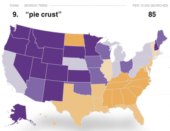pie-crust