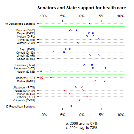 senators.long-reduced