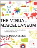 visual miscellaneum book