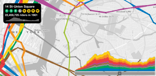 http://flowingdata.com/wp-content/uploads/2010/04/ny-subway-545x267.png