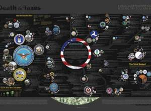 death and taxes poster 2011