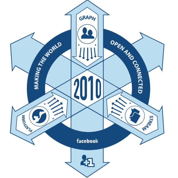 facebook hoodie insignia
