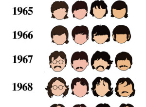 History of the beatles hair infographic