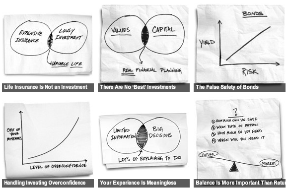 Back-of-the-napkin financial advice in charts
