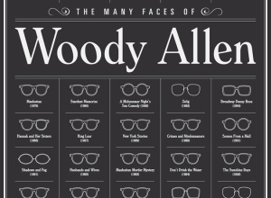 Faces of Woody Allen