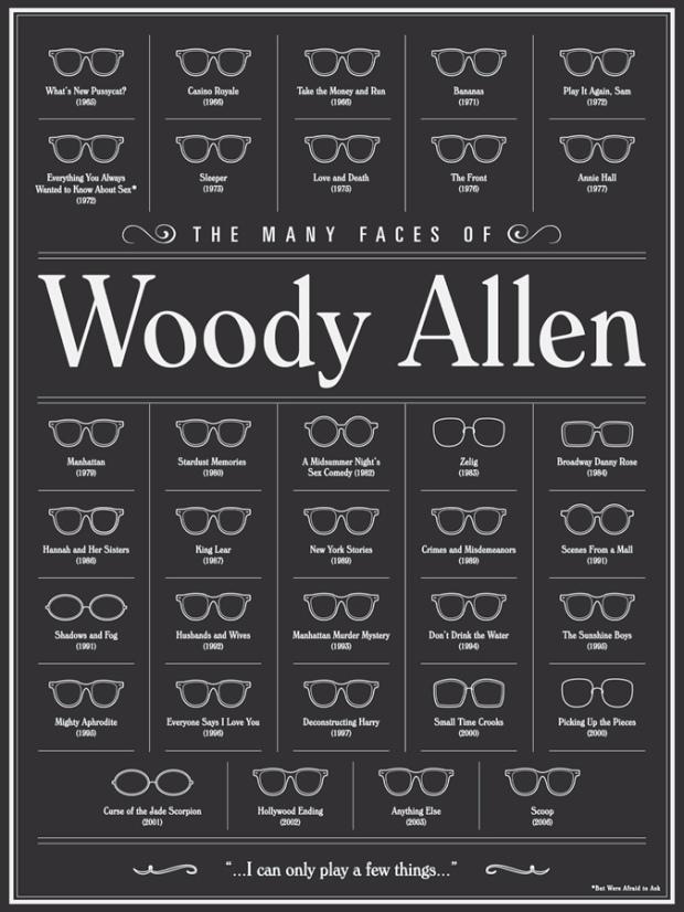 Faces of Woody Allen