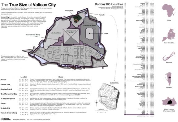 True Size vatican