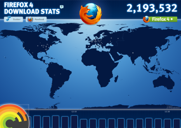 Firefox downloads