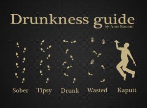 Drunkenness guide