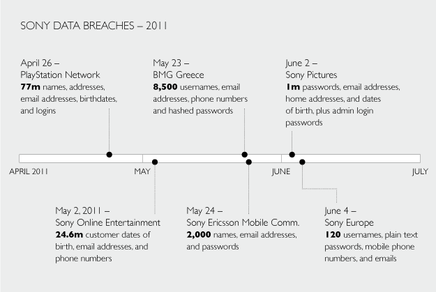 The Largest Data Breach Settlement of All Time