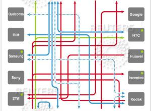 Original mobile patent graphic