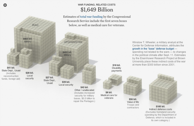 11 - War Funding
