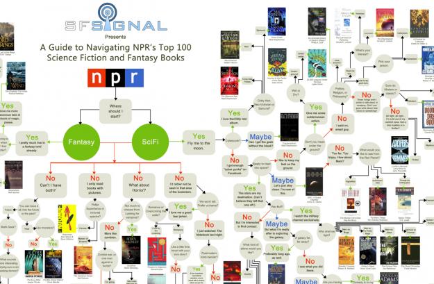 Books partial