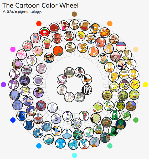 Cartoon color wheel