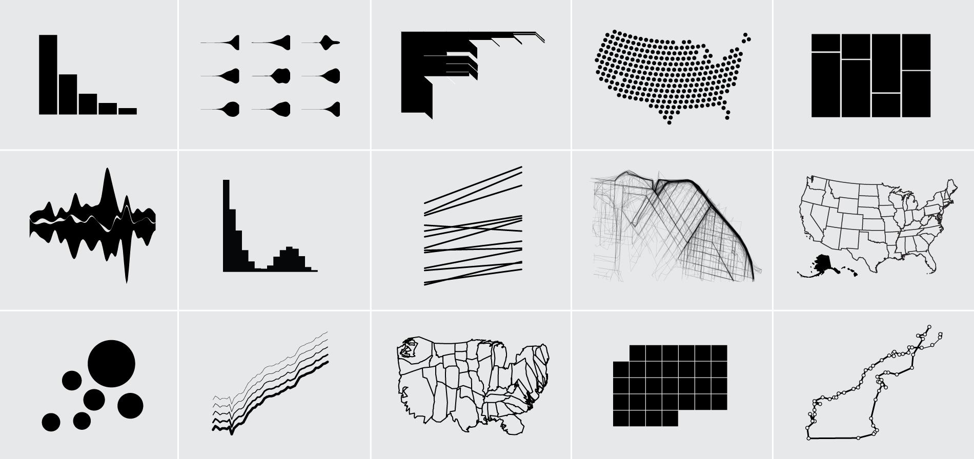 Visualization-Tutorials-on-FlowingData