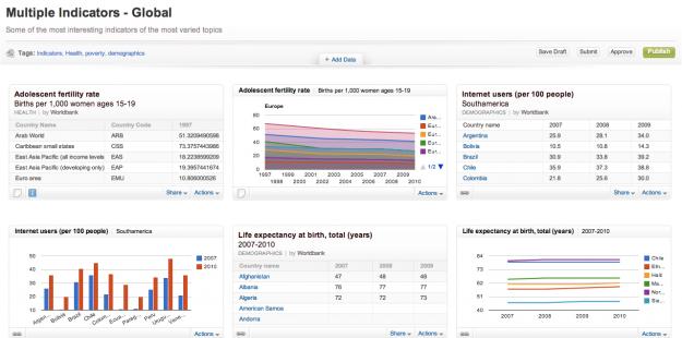 Junar Open Data Platform