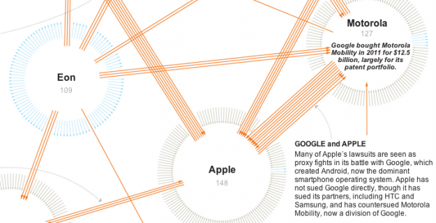http://www.nytimes.com/interactive/2012/10/08/business/Fighters-in-a-Patent-War.html