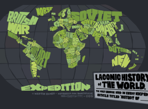 Laconic History of the World
