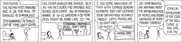 Dating age range xkcd comics