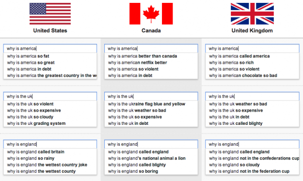 Search suggestions by country