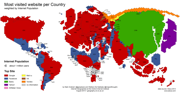 Top site by country