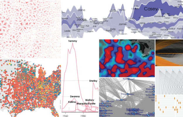 Data and visualization year in review, 2013