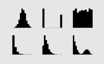 How to Read Histograms and Use Them in R