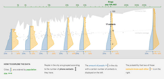 2014 infographics