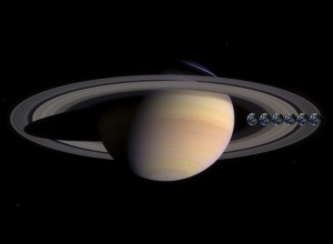 Saturn rings and Earth