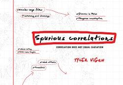 Spurious Correlations the book