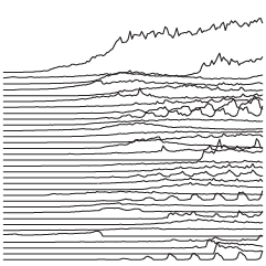 Frequency Trails