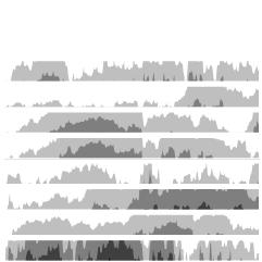 Horizon Graph