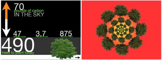 7000 oaks
