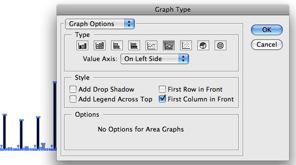 Graph type
