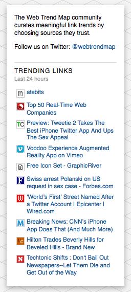 Trending Links Sidebar