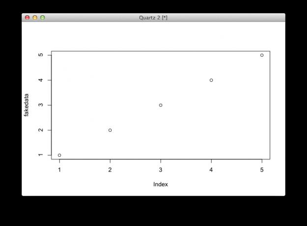 Dot plot and fake data