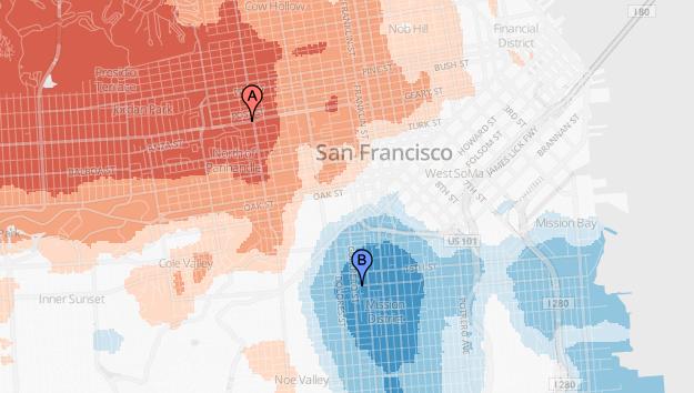Comparison of locations