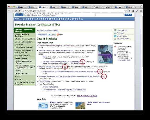 STD PDF