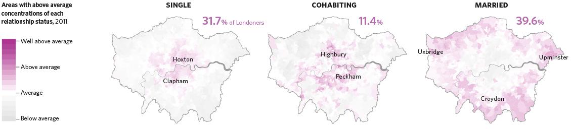 London relationship status