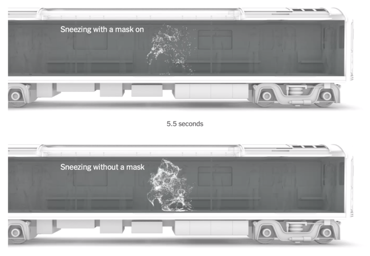 How air spreads on a subway train